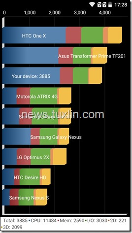 Screenshots Review Axioo Picophone M4P Tuxlin Blog15