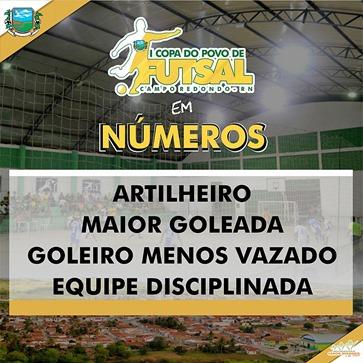 I COPA DO POVO DE FUTSAL - JOGOS -FINAIS - ARTILHEIRO - GOLEIRO - DISCIPLINA - CAMPO REDONDO
