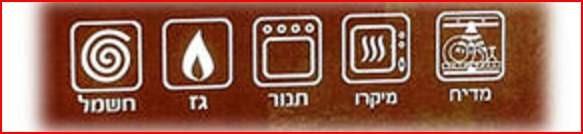 Горшок для печеного картофеля подсказка иврит