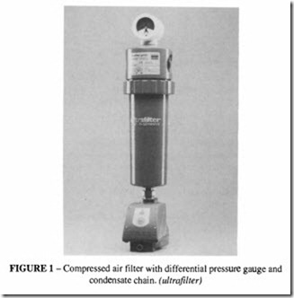 Compressed Air Transmission and Treatment-0253
