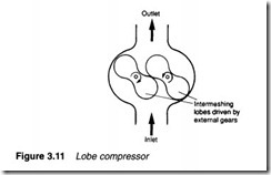Air compressors, air treatment and pressure regulation-0063
