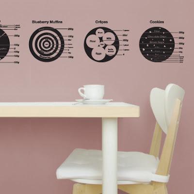 Kreative Wandgestaltung für die Küche