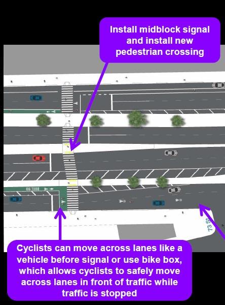 Queens Boulevard plan