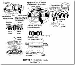 The Compressor-0125