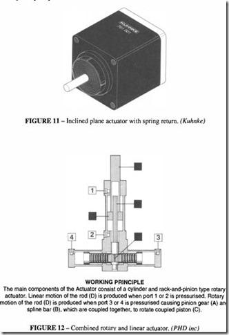 Actuators-0545