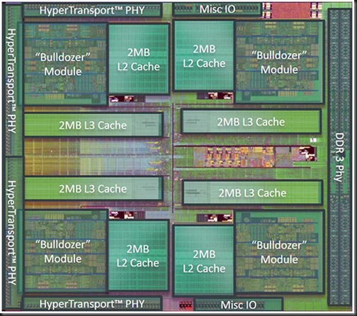 Bulldozer 32nm