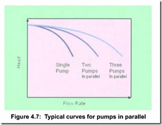 VARIABLE SPEED PUMPING-0721