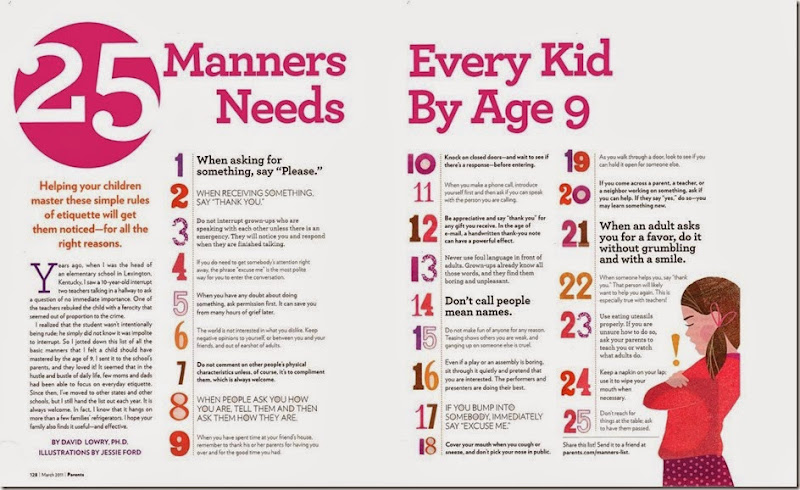 25 Manners