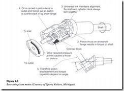 Hydraulic motors-0099