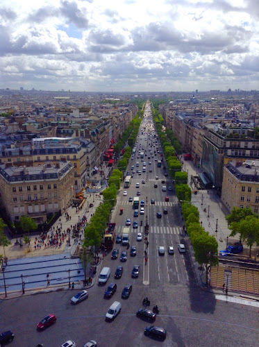 view from top of Arc du Triomphe