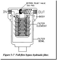 FLUID POWER DYNAMICS-0298