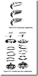 FLUID POWER DYNAMICS-0414