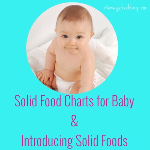 Complete Guide on Solids | Solid Food Charts for 6-12 Months Baby with recipes 1