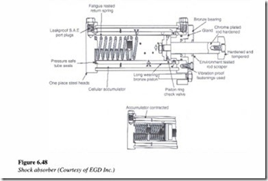 Control components in a hydraulic system-0171