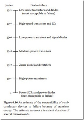 Semiconductors-0125