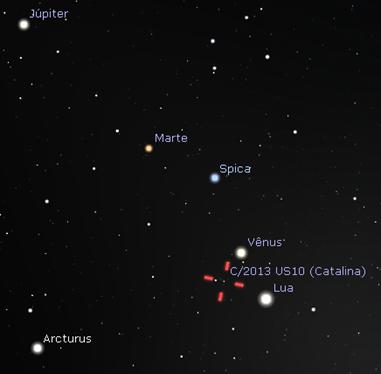 localização do cometa Catalina