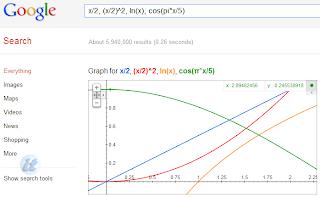 Cara membuat grafik matematika trigonometri dan exponensial