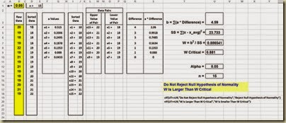 Shapiro-Wilk Normality Test in Excel - Comparison W and Critical W