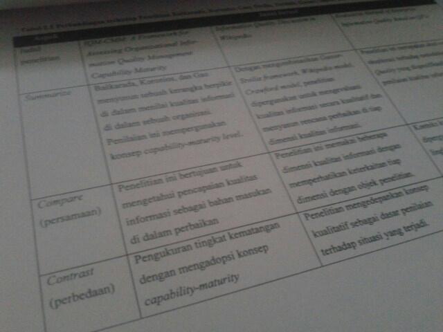 the best profession essay qualities