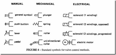Valves and Sensors-0530