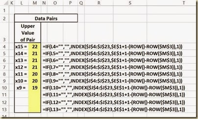 Shapiro-Wilk Normality Test in Excel - Closeup Upper X Values
