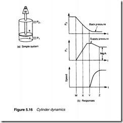Actuators-0146