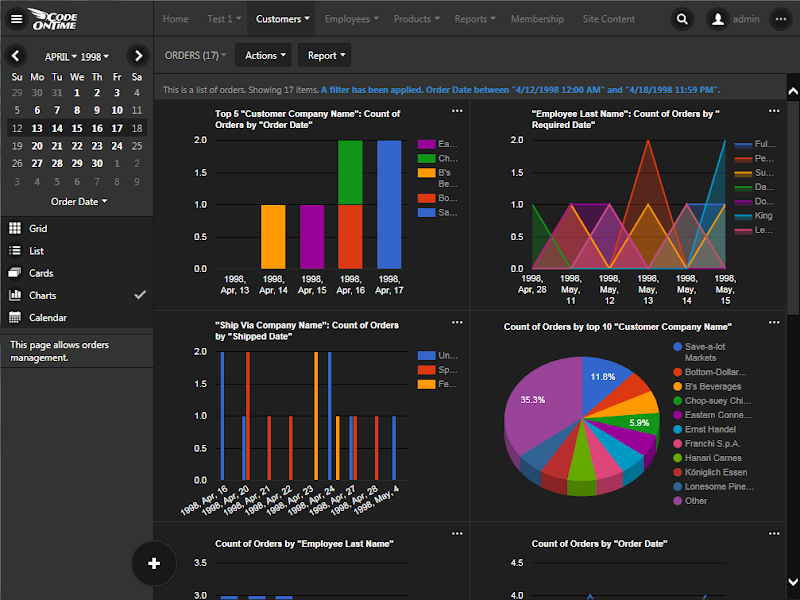Mini-calendar filters data displayed in Charts view style in the app with Touch UI