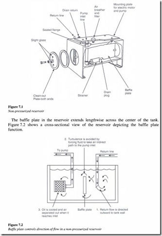 Hydraulic accessories-0174