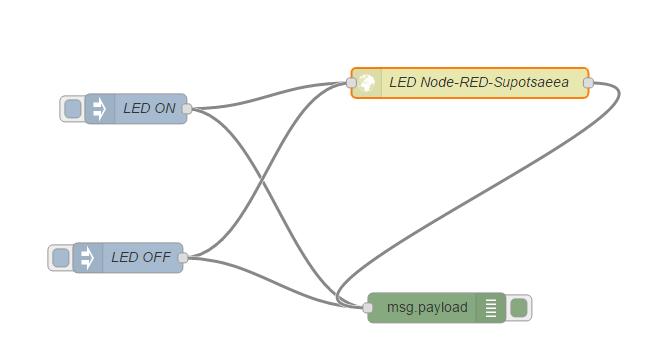 Node-RED SupotSaeEa: Node-RED – ให้ Node-RED ควบคุม LED