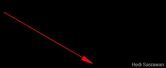 Urutan orbital Konfigurasi Elektron