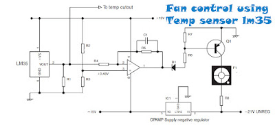 fan control temperature using sensor lm35 ~circuit diagramtemperature using sensor lm35 basic circuit of the lm35 are made to control the fan is either used on amplifier that requires automatic cooling