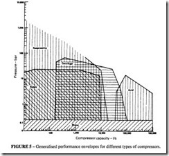 The Compressor-0122