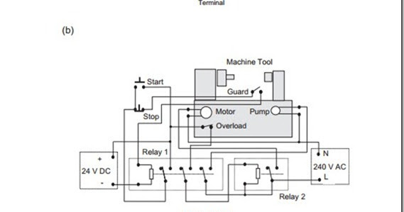 More Control Systems:PLC Control ~ 8051 microcontrollers