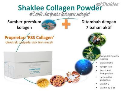 collagen asas kecantikan