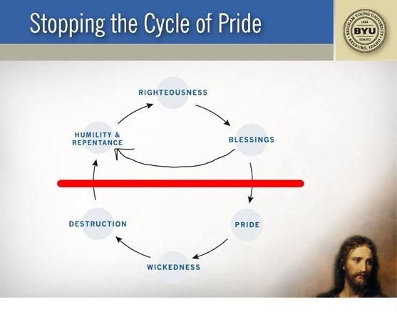 pridecycle-edit