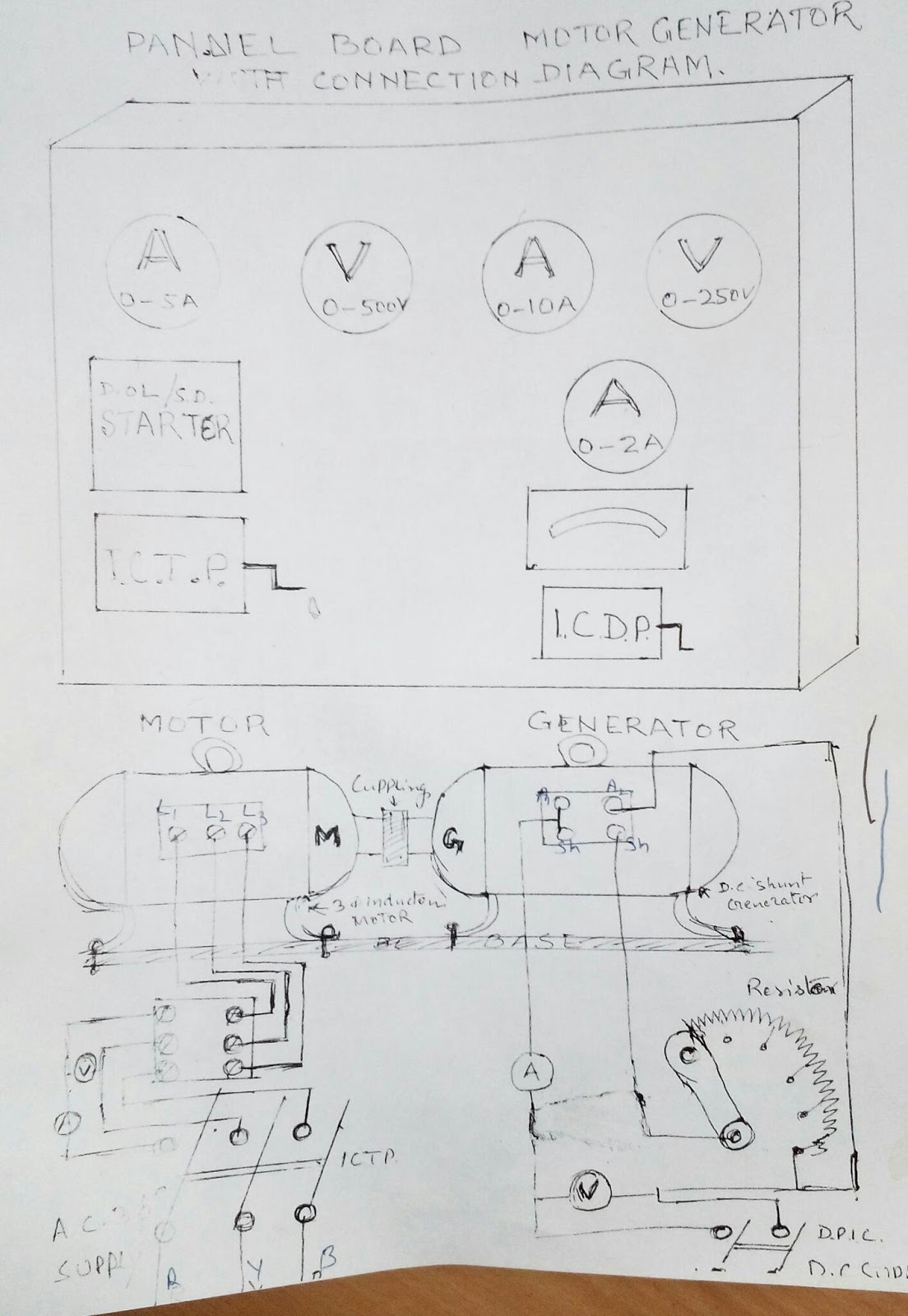 IMG_20160223_152851_045 motor generator circuit diagram mg set control panel cti generator control panel wiring diagram at bakdesigns.co
