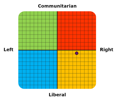 My politics