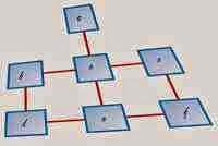 fungsi-sitemap-blog