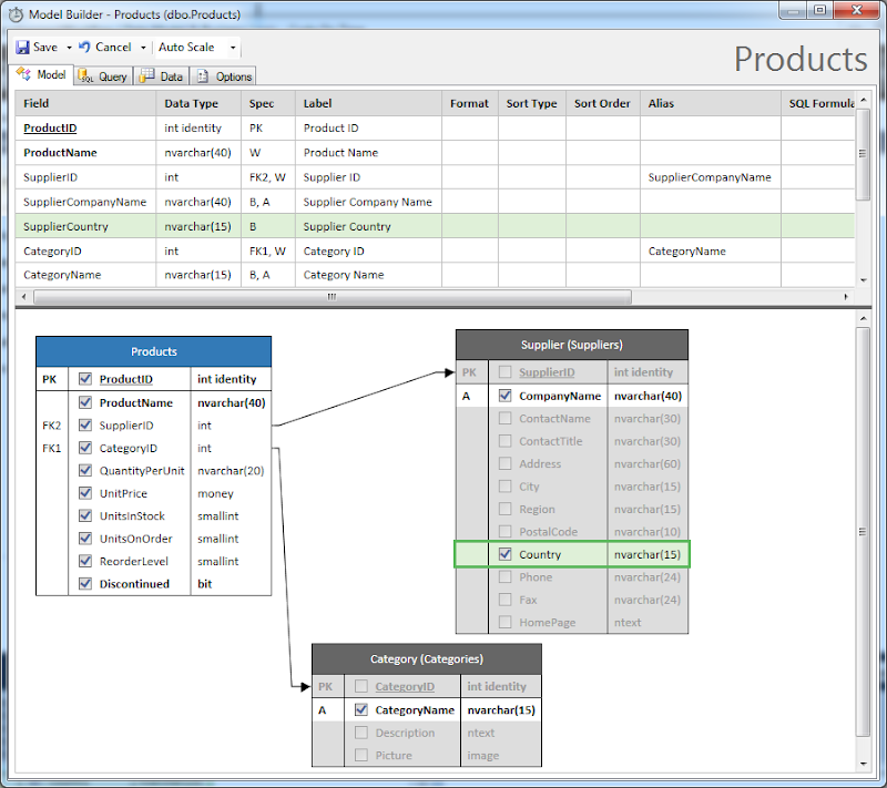 Model Builder displays configuration of Products entity in a line-of-business application created with Code On Time.