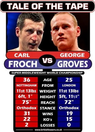 Froch+vs+Groves+live+streaming PRICE BOOST: Carl Froch 3/1, George Groves 4/1 in the biggest UK boxing rematch of the century [Betting Odds]