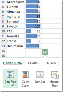 excel-quick-analyze