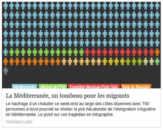 immigracion e mòrt TerreEco