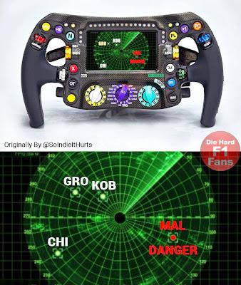 руль Формулы-1 с радаром