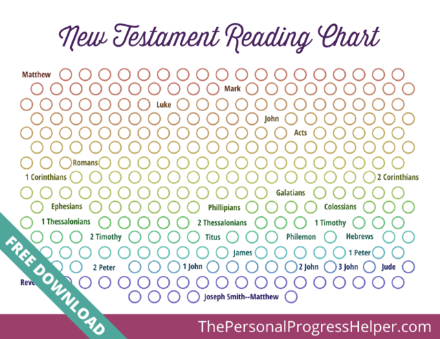 New Testament LDS Standard Works Scripture Reading Charts from The Personal Progress Helper
