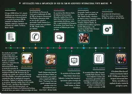 Timeline 20-06
