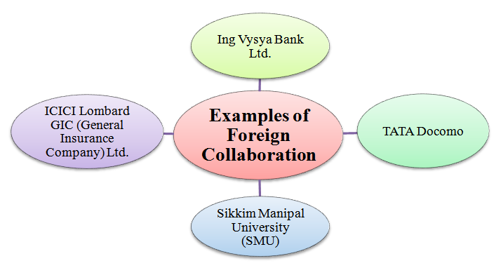 examples of foreign collaboration