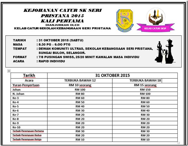 Kej Catur Pristana Sg Buloh Selangor - 31 Okt 2015