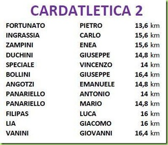 CardAtletica 2