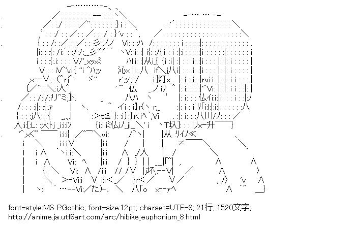 響け!ユーフォニアム,小笠原晴香,中世古香織