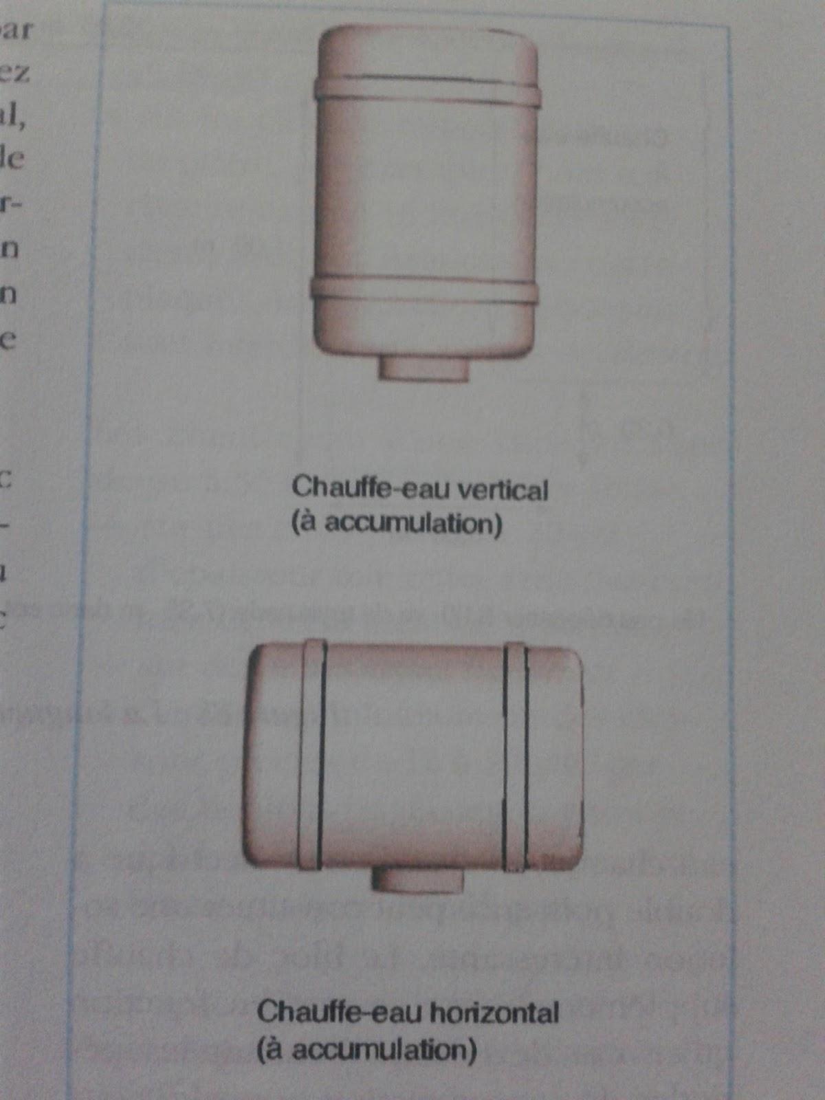 Quipement d 39 un chauffe eau lectrique et type de for Type de chauffe eau